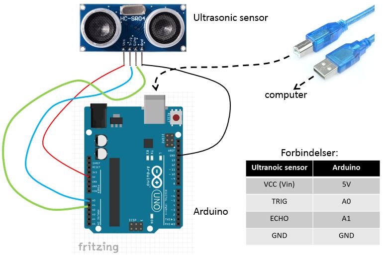 ultrasonic3